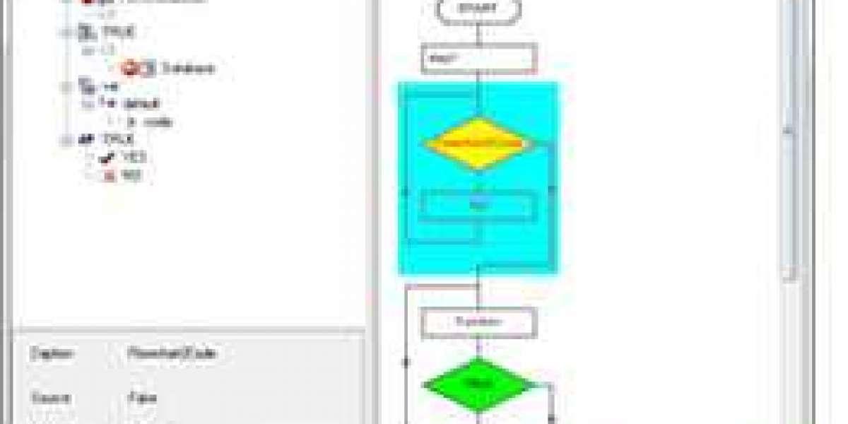 Torrent Convert Hand Drawn Flowchart Zip Pc Activation Patch Full Version