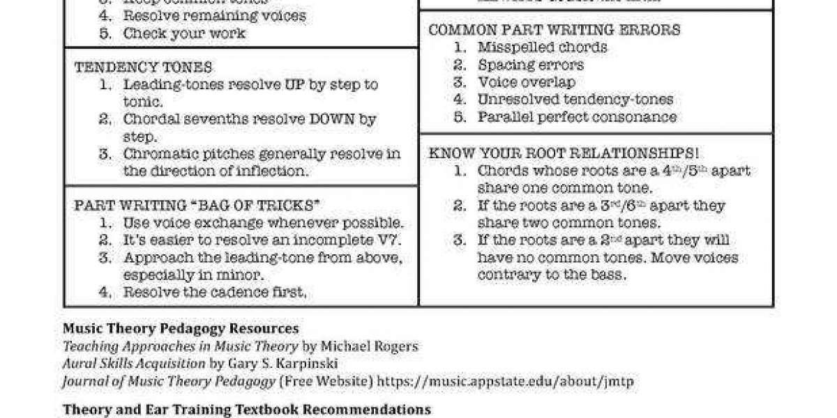 Torrent Ap Music Theory Book Zip (pdf) Full